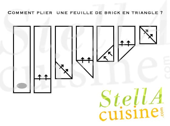 comment plier une feuille de brick en triangle